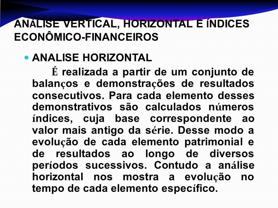 ANÁLISE VERTICAL, HORIZONTAL E ÍNDICES ECONÔMICO-FINANCEIROS