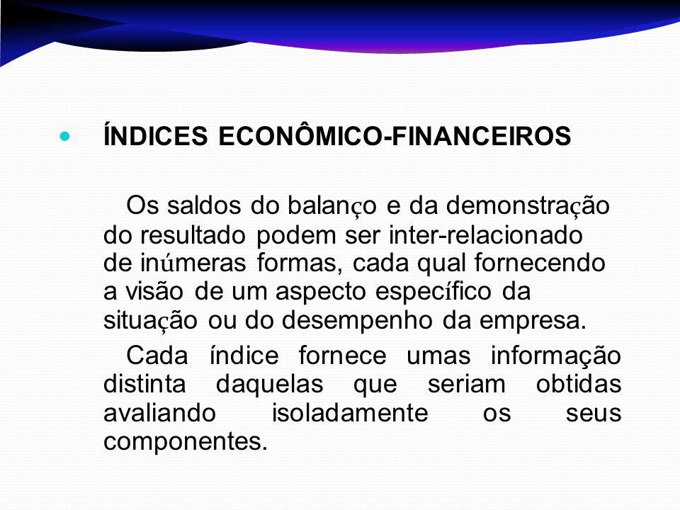 ÍNDICES ECONÔMICO-FINANCEIROS
