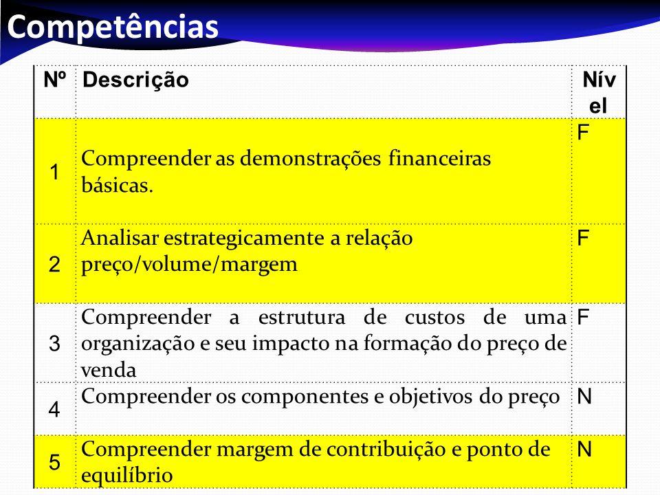 Competências Nº Descrição Nív el 1