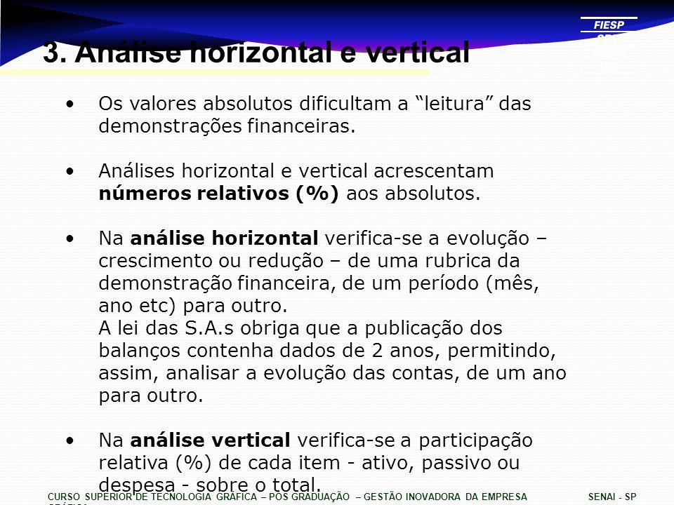 3. Análise horizontal e vertical