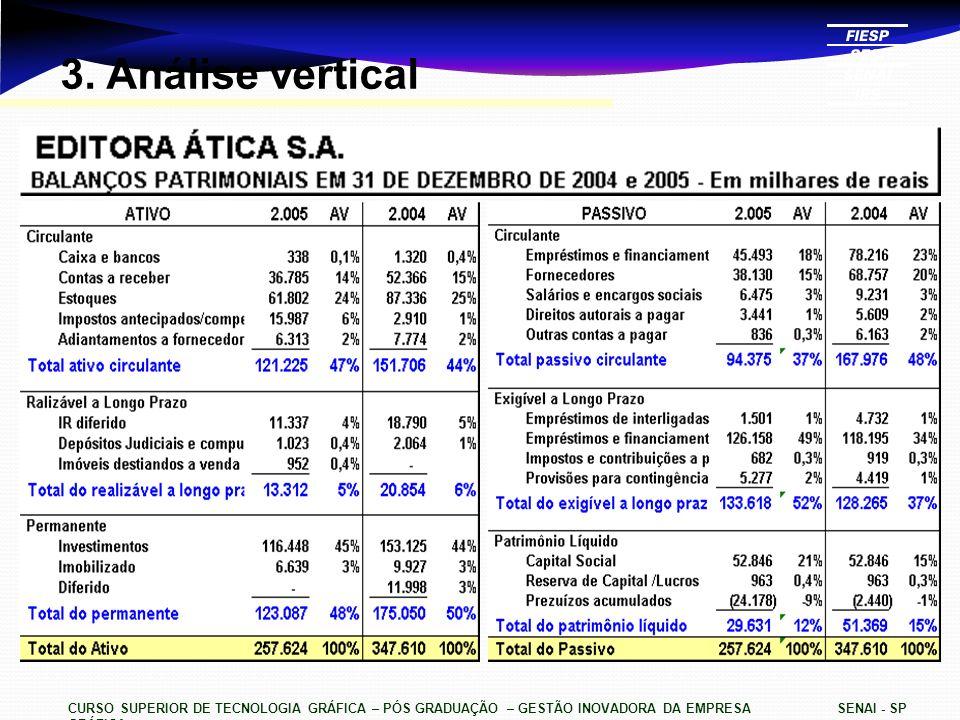 3. Análise vertical CURSO SUPERIOR DE TECNOLOGIA GRÁFICA – PÓS GRADUAÇÃO – GESTÃO INOVADORA DA EMPRESA GRÁFICA.