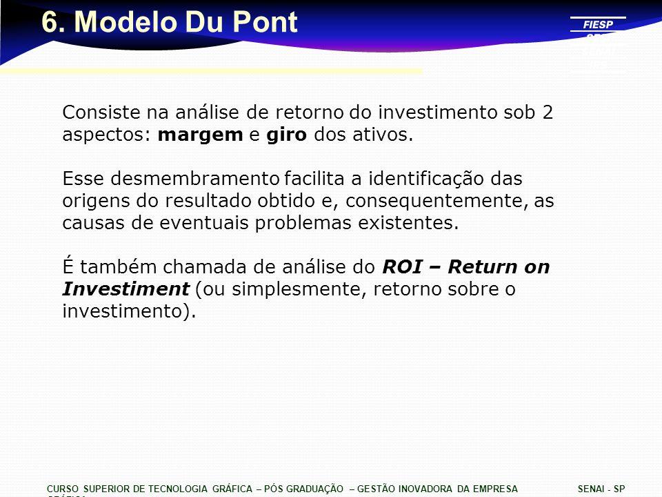 6. Modelo Du Pont Consiste na análise de retorno do investimento sob 2 aspectos: margem e giro dos ativos.