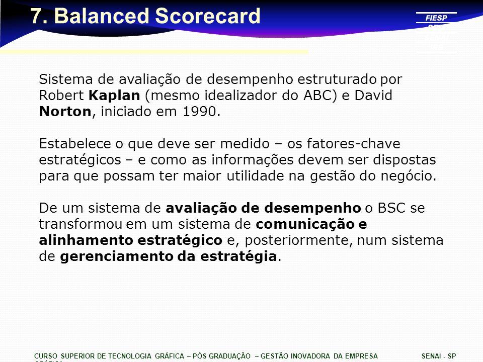 7. Balanced Scorecard Sistema de avaliação de desempenho estruturado por Robert Kaplan (mesmo idealizador do ABC) e David Norton, iniciado em 1990.