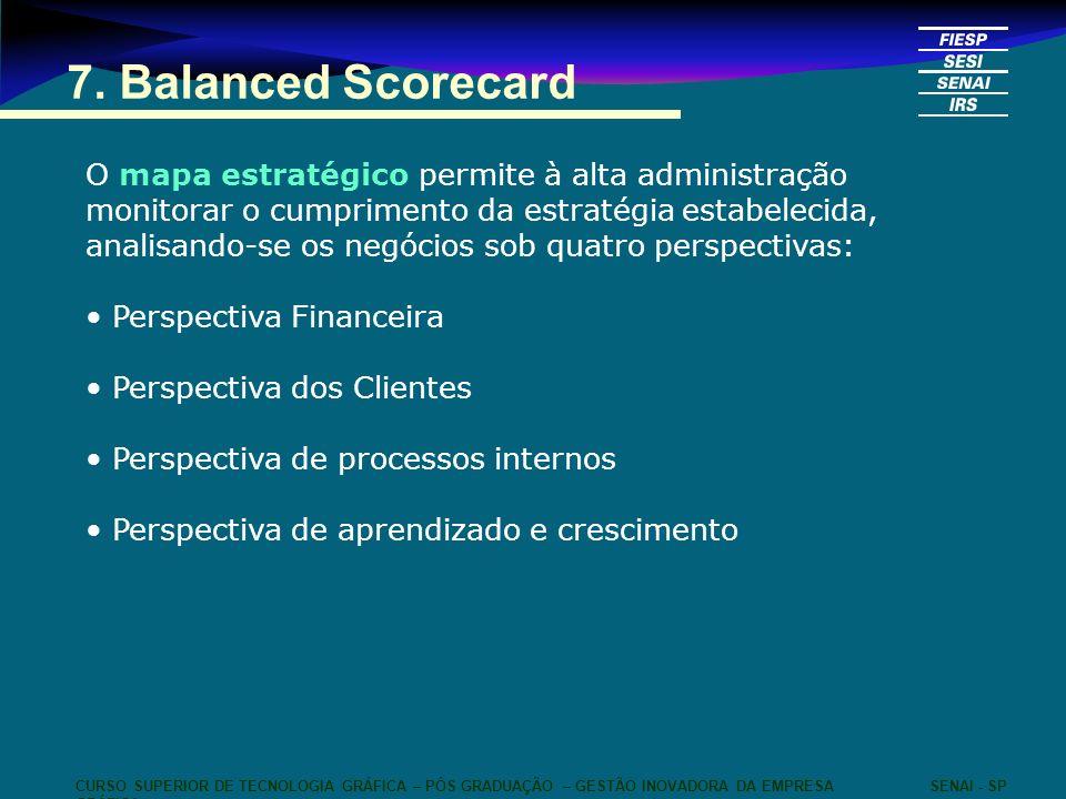 7. Balanced Scorecard