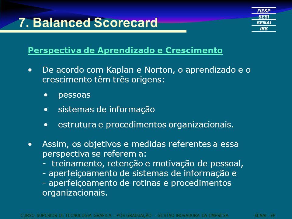 7. Balanced Scorecard Perspectiva de Aprendizado e Crescimento