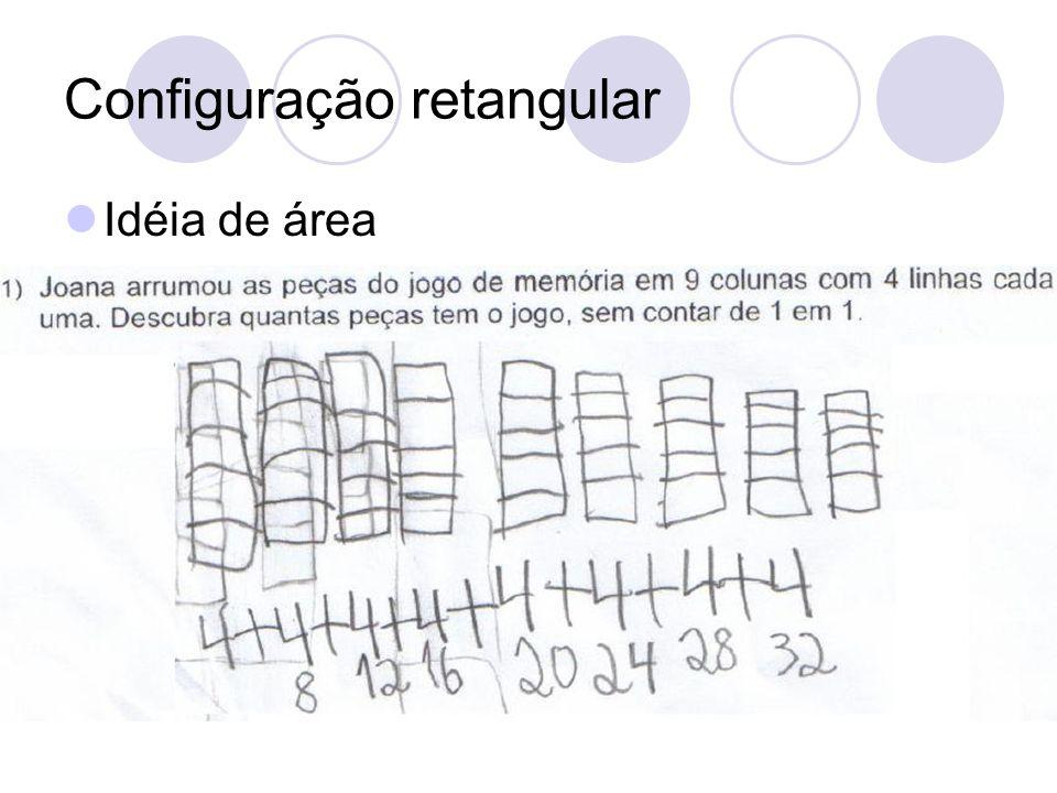 Configuração retangular