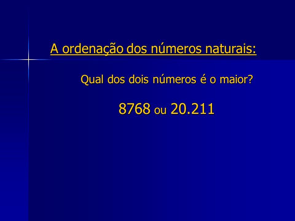 A ordenação dos números naturais: Qual dos dois números é o maior