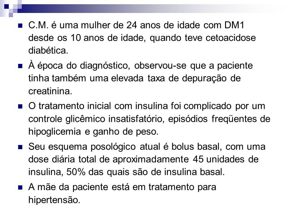 C.M. é uma mulher de 24 anos de idade com DM1 desde os 10 anos de idade, quando teve cetoacidose diabética.