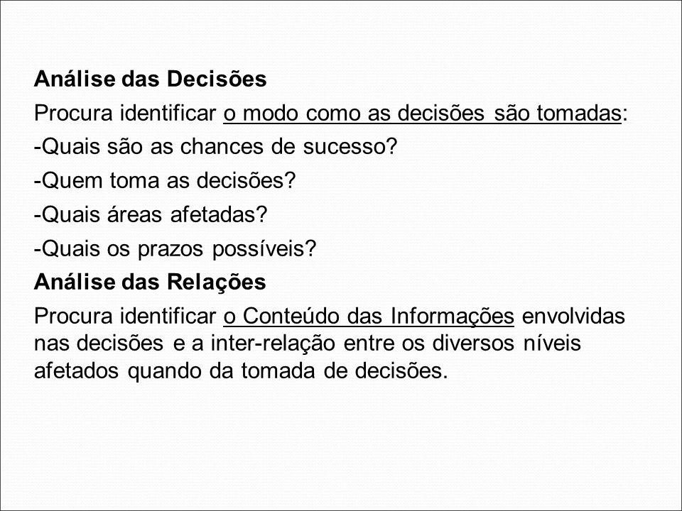 Análise das Decisões Procura identificar o modo como as decisões são tomadas: -Quais são as chances de sucesso