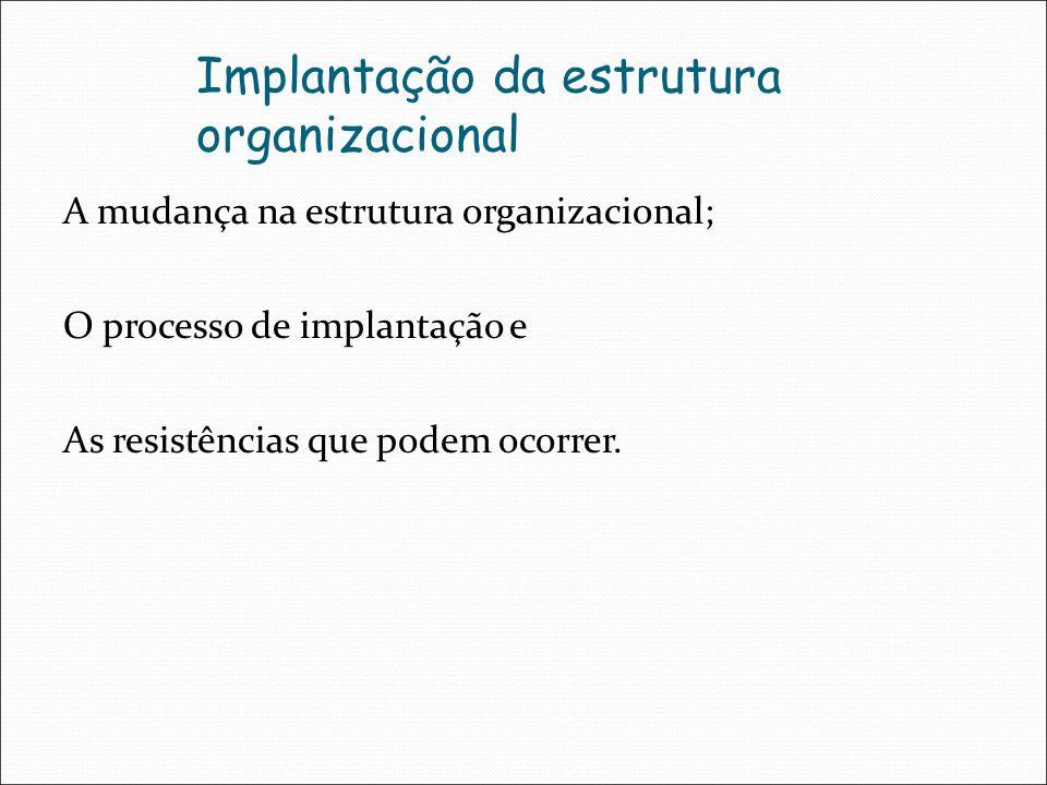 Implantação da estrutura organizacional
