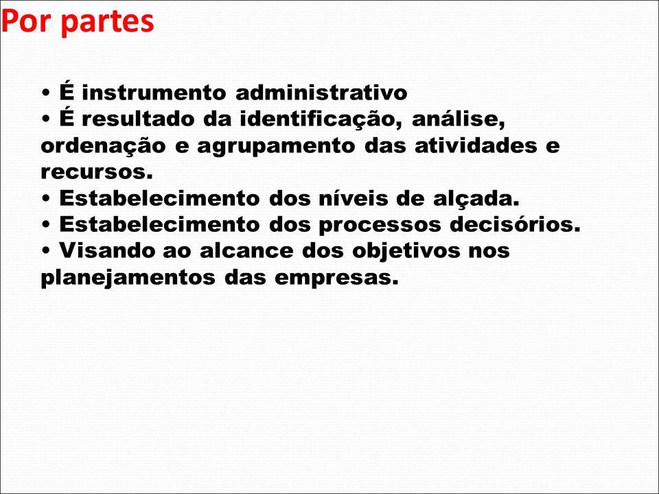 Por partes É instrumento administrativo