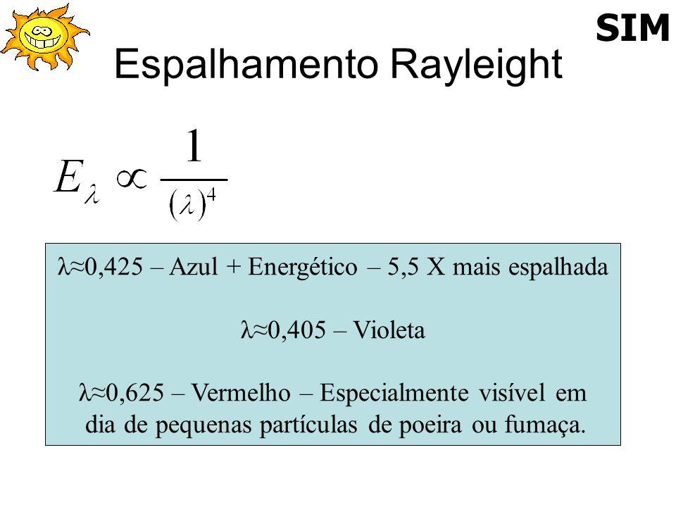 Espalhamento Rayleight