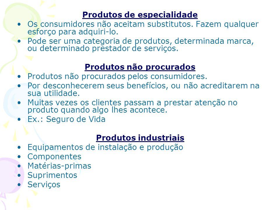 Produtos de especialidade Produtos não procurados