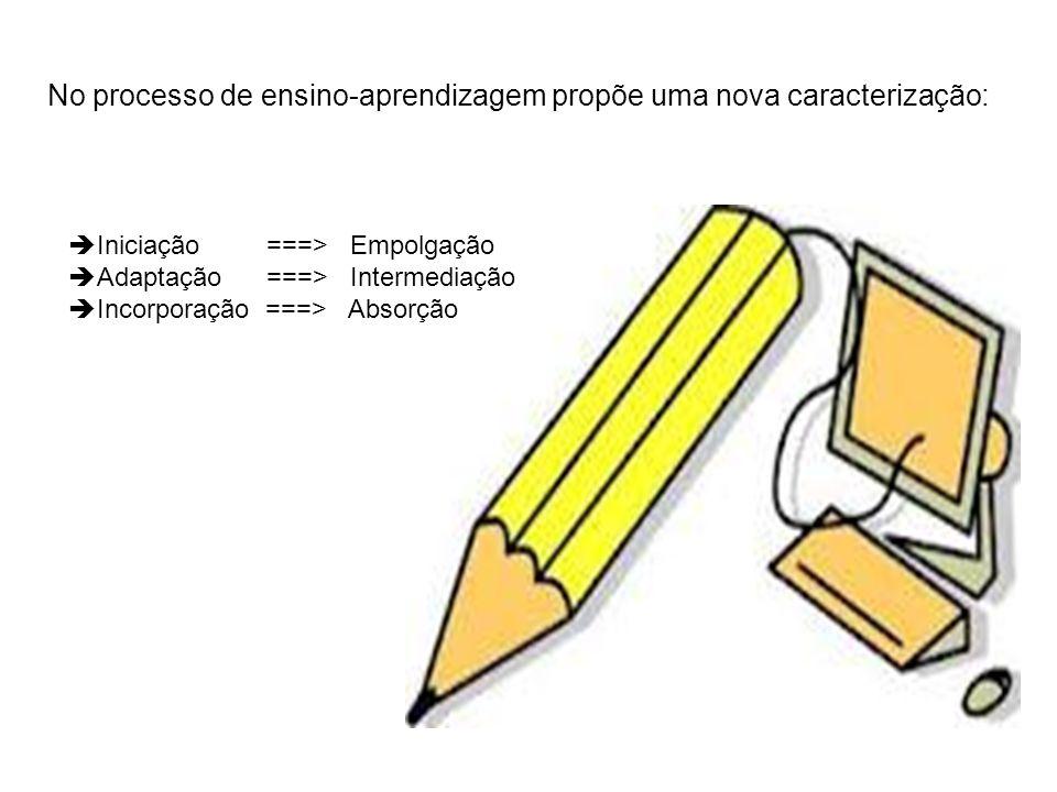 No processo de ensino-aprendizagem propõe uma nova caracterização: