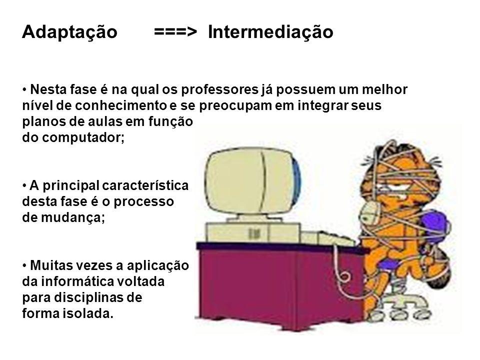 Adaptação ===> Intermediação