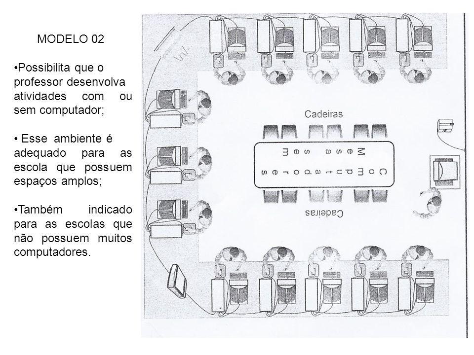 MODELO 02 Possibilita que o. professor desenvolva. atividades com ou sem computador; Esse ambiente é.