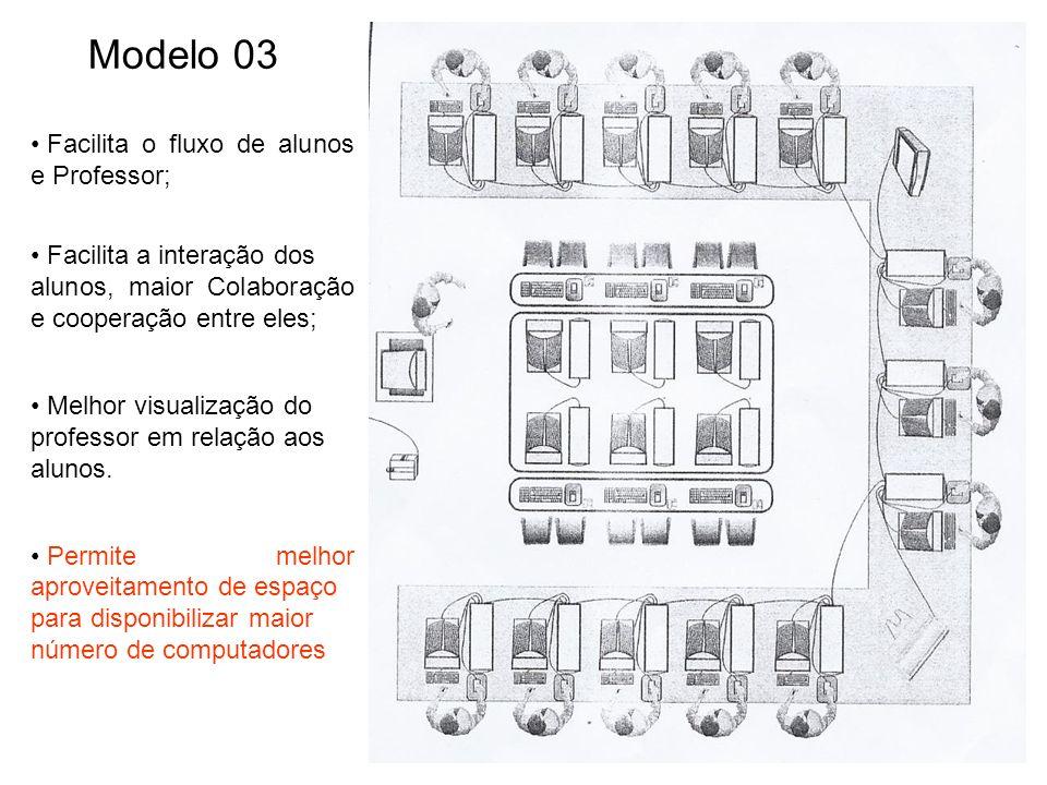 Modelo 03 Facilita o fluxo de alunos e Professor;