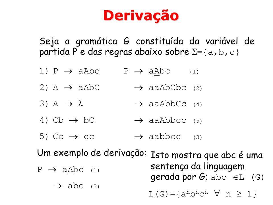 Derivação Seja a gramática G constituída da variável de partida P e das regras abaixo sobre ={a,b,c}