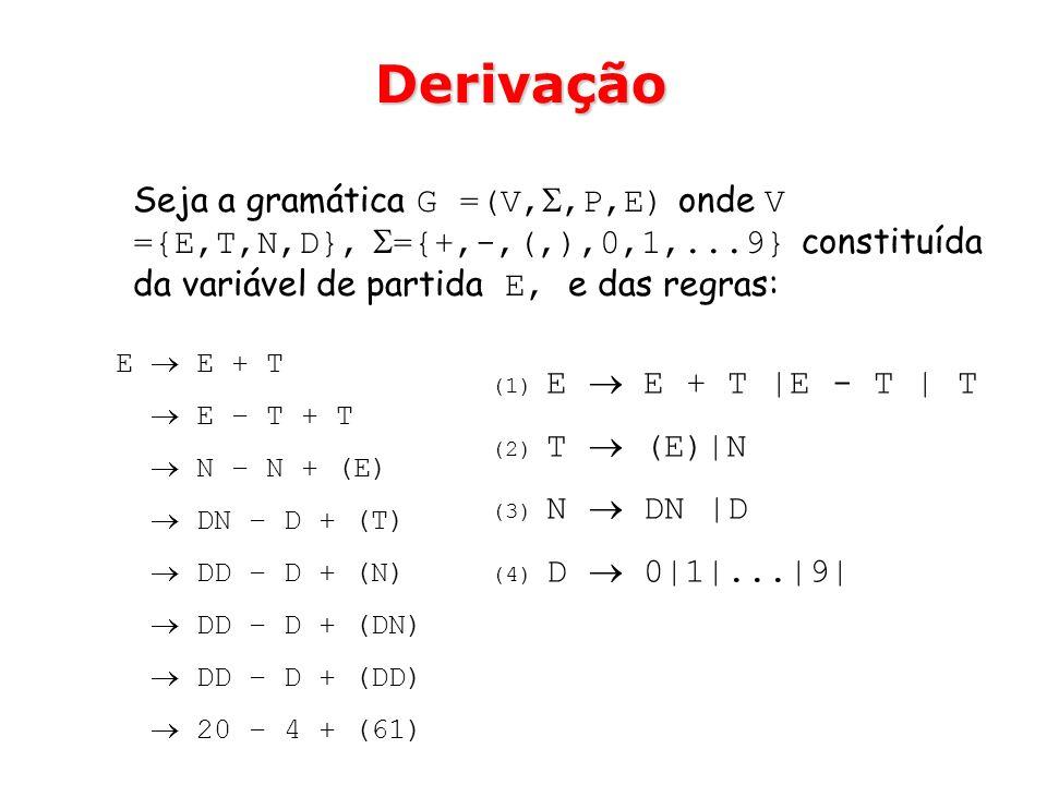 Derivação Seja a gramática G =(V,,P,E) onde V ={E,T,N,D}, ={+,-,(,),0,1,...9} constituída da variável de partida E, e das regras: