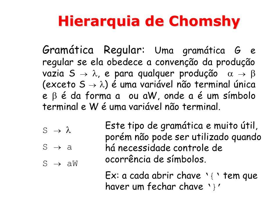 Hierarquia de Chomshy