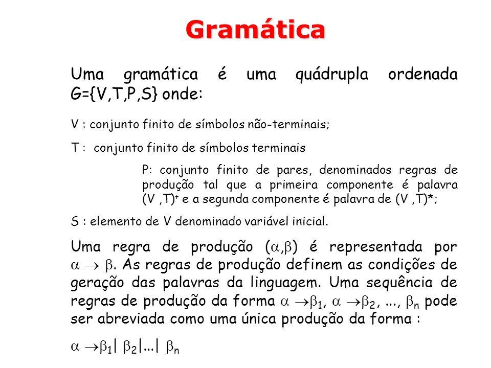 Gramática Uma gramática é uma quádrupla ordenada G={V,T,P,S} onde: