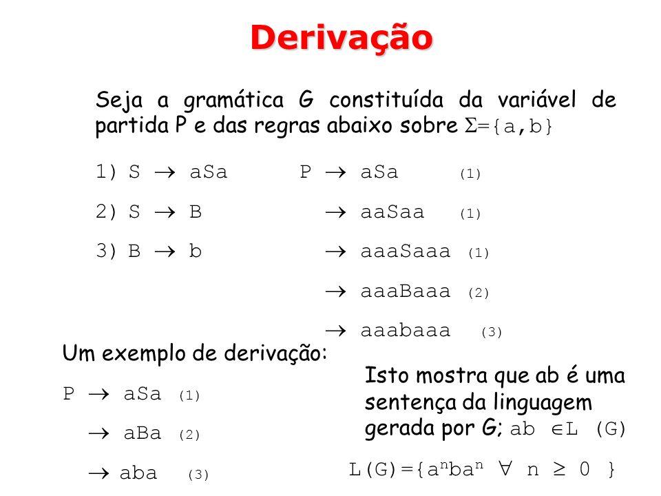 Derivação Seja a gramática G constituída da variável de partida P e das regras abaixo sobre ={a,b}