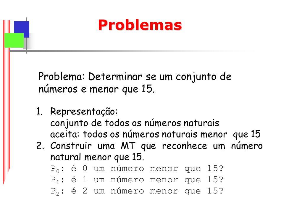 Problemas Problema: Determinar se um conjunto de números e menor que 15. Representação: conjunto de todos os números naturais.