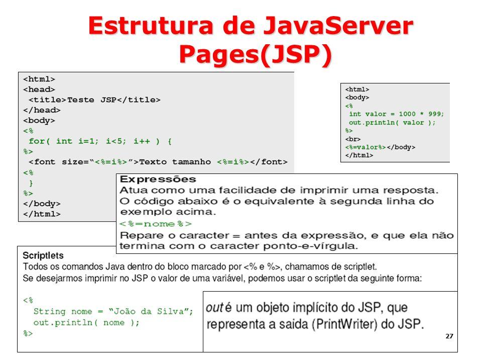 Estrutura de JavaServer Pages(JSP)