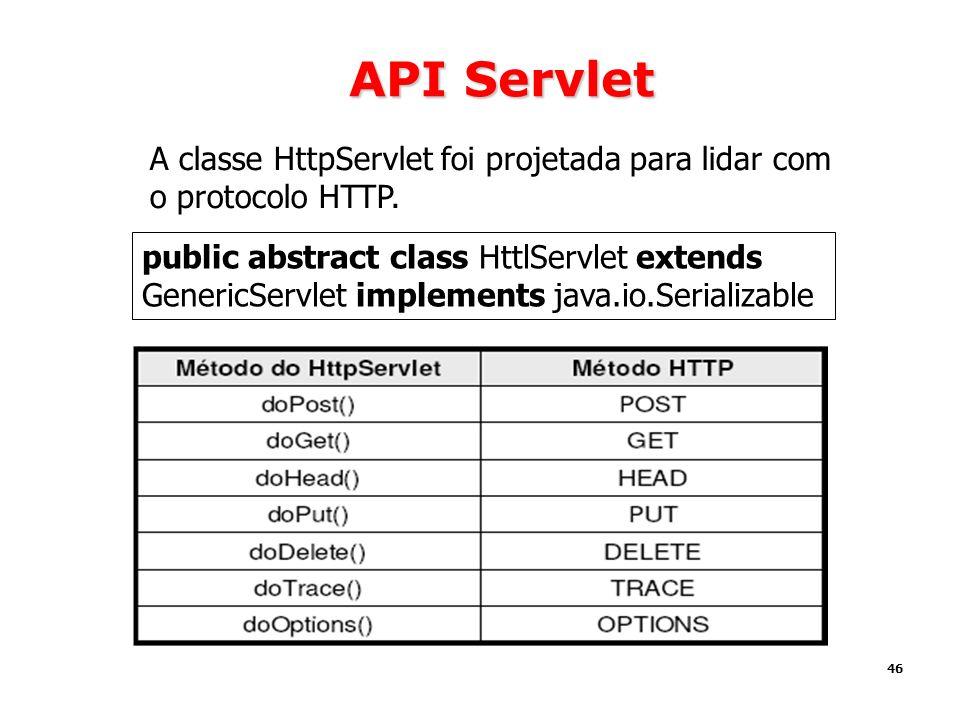 API Servlet A classe HttpServlet foi projetada para lidar com o protocolo HTTP.