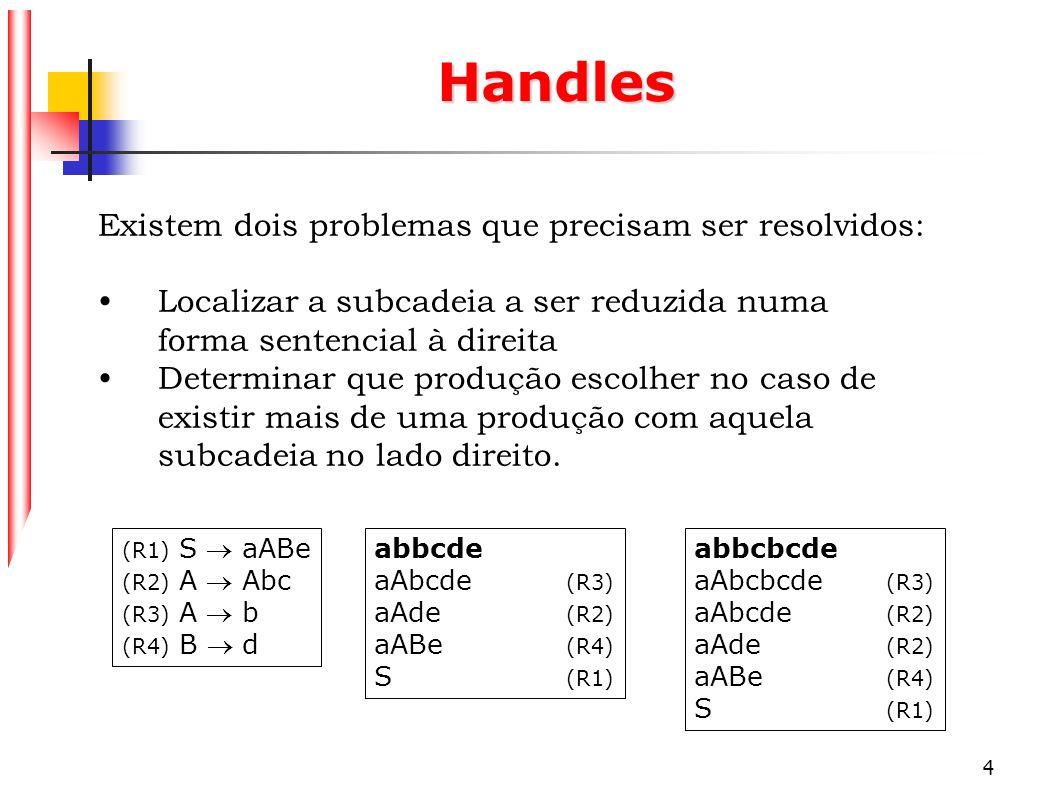 Handles Existem dois problemas que precisam ser resolvidos: