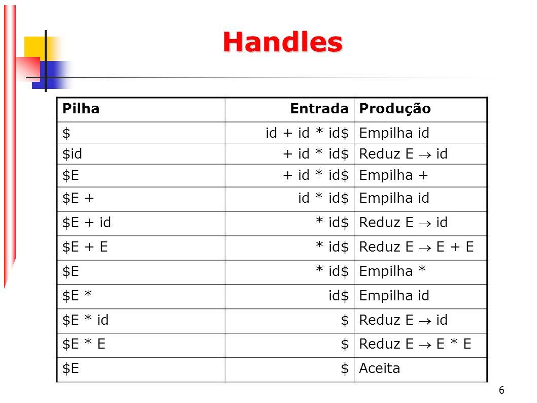 Handles Pilha Entrada Produção $ id + id * id$ Empilha id $id