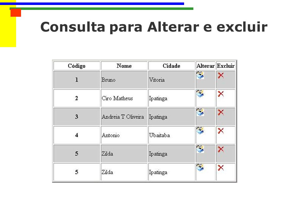 Consulta para Alterar e excluir