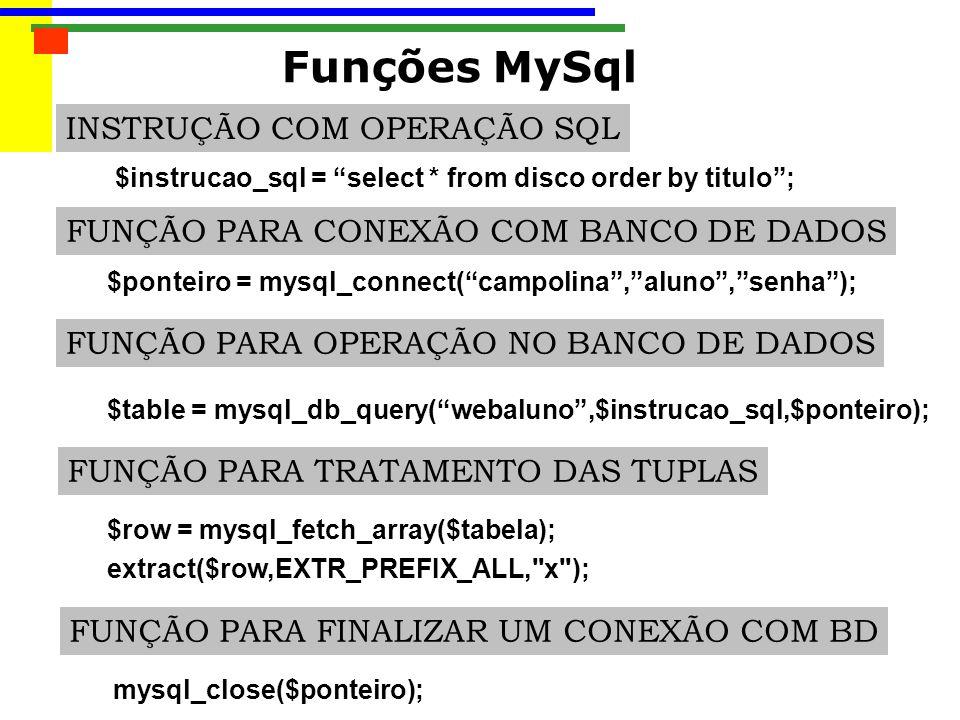 Funções MySql INSTRUÇÃO COM OPERAÇÃO SQL