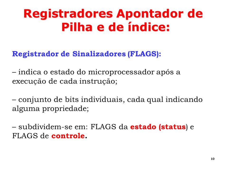 Registradores Apontador de Pilha e de índice: