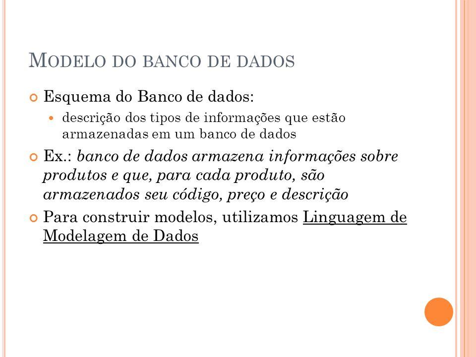 Modelo do banco de dados