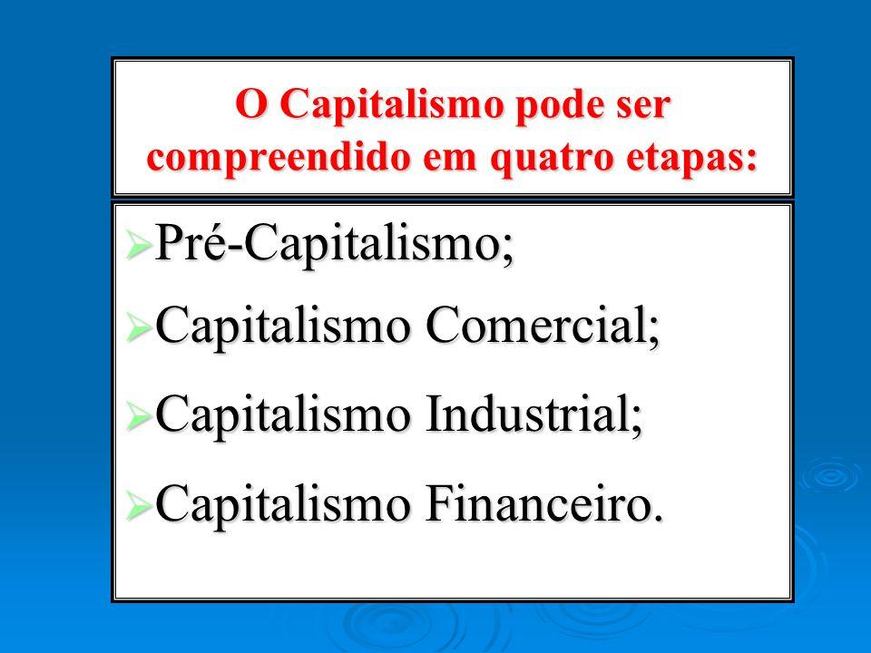 O Capitalismo pode ser compreendido em quatro etapas: