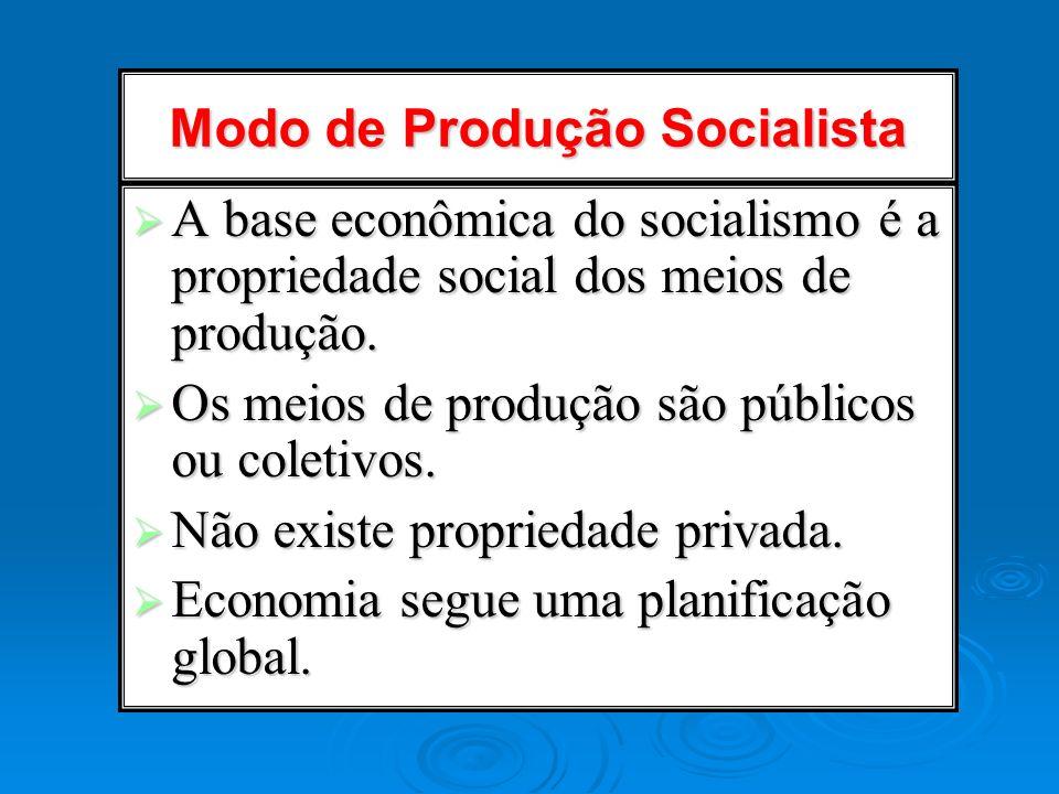 Modo de Produção Socialista