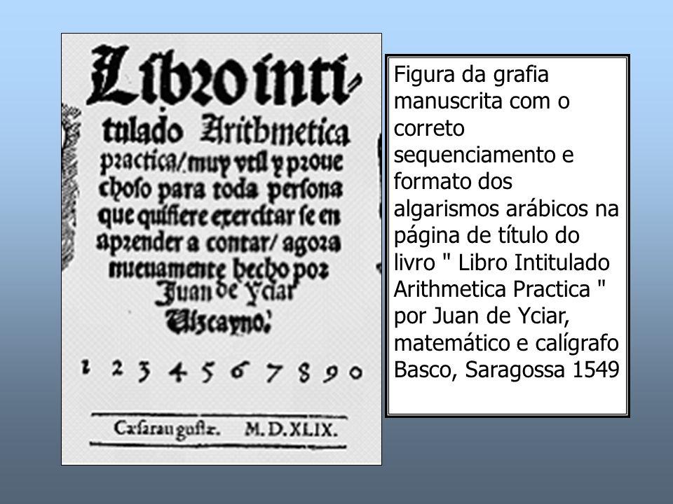 Figura da grafia manuscrita com o correto sequenciamento e formato dos algarismos arábicos na página de título do livro Libro Intitulado Arithmetica Practica por Juan de Yciar, matemático e calígrafo Basco, Saragossa 1549