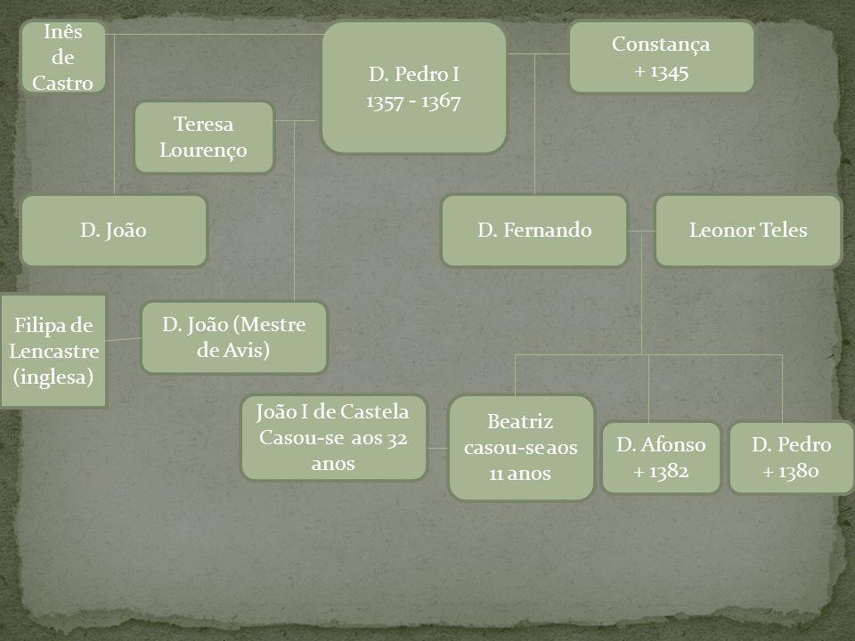 Inês de CastroD. Pedro I. 1357 - 1367. Constança. + 1345. Teresa Lourenço. D. João. D. Fernando. Leonor Teles.