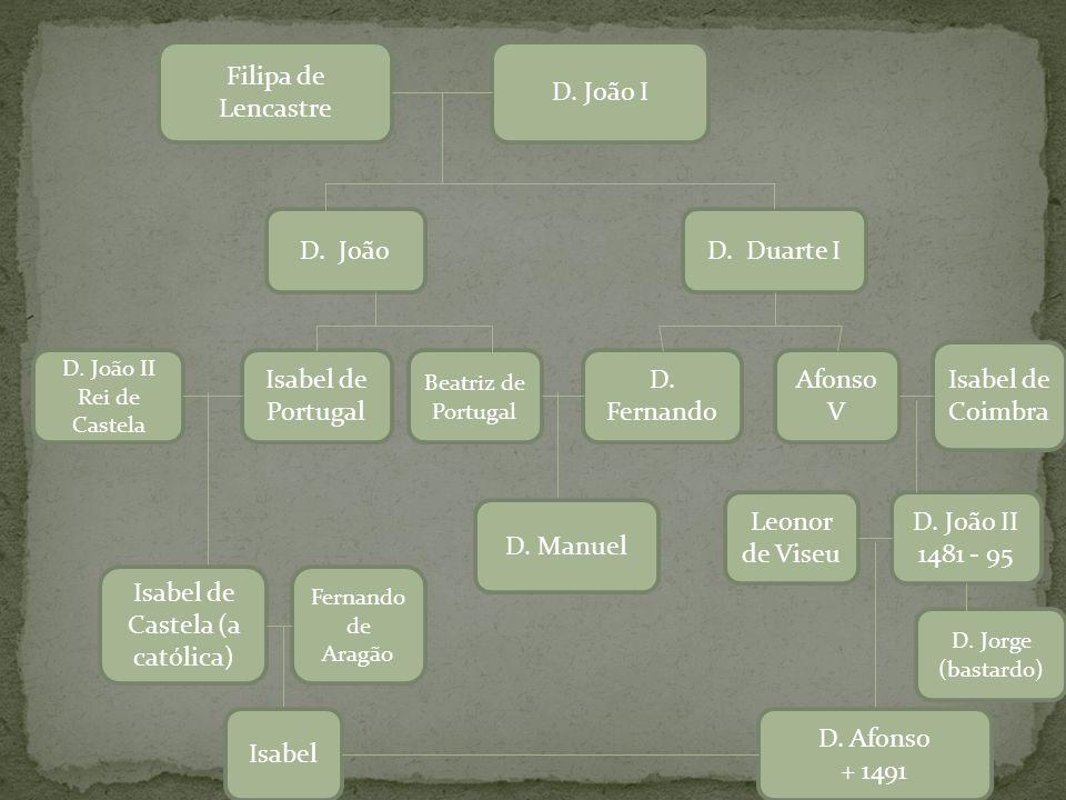 Isabel de Castela (a católica)