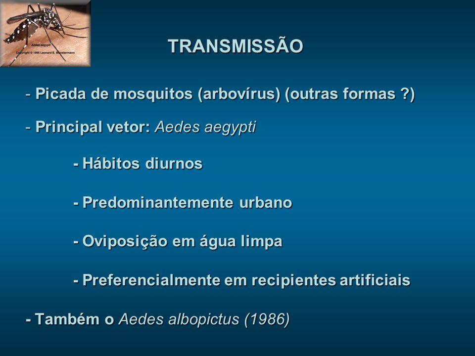 TRANSMISSÃO Picada de mosquitos (arbovírus) (outras formas )