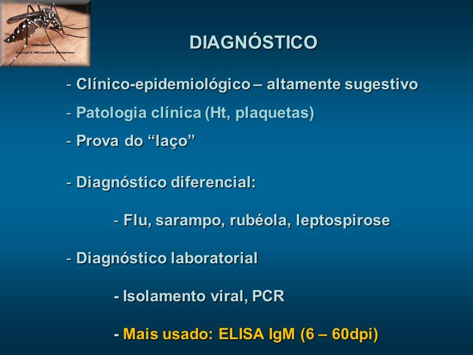 DIAGNÓSTICO Clínico-epidemiológico – altamente sugestivo