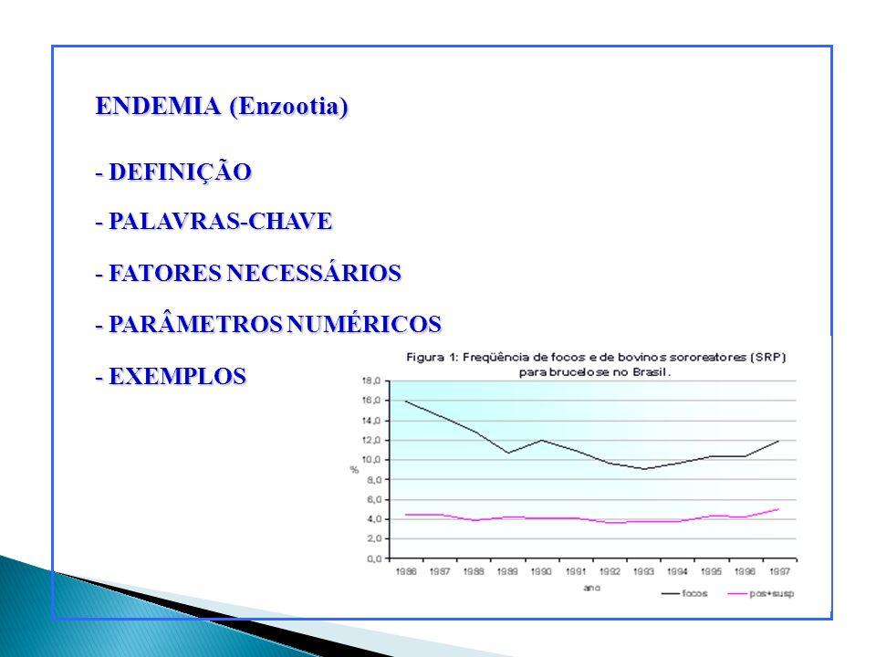 ENDEMIA (Enzootia) - DEFINIÇÃO - PALAVRAS-CHAVE - FATORES NECESSÁRIOS