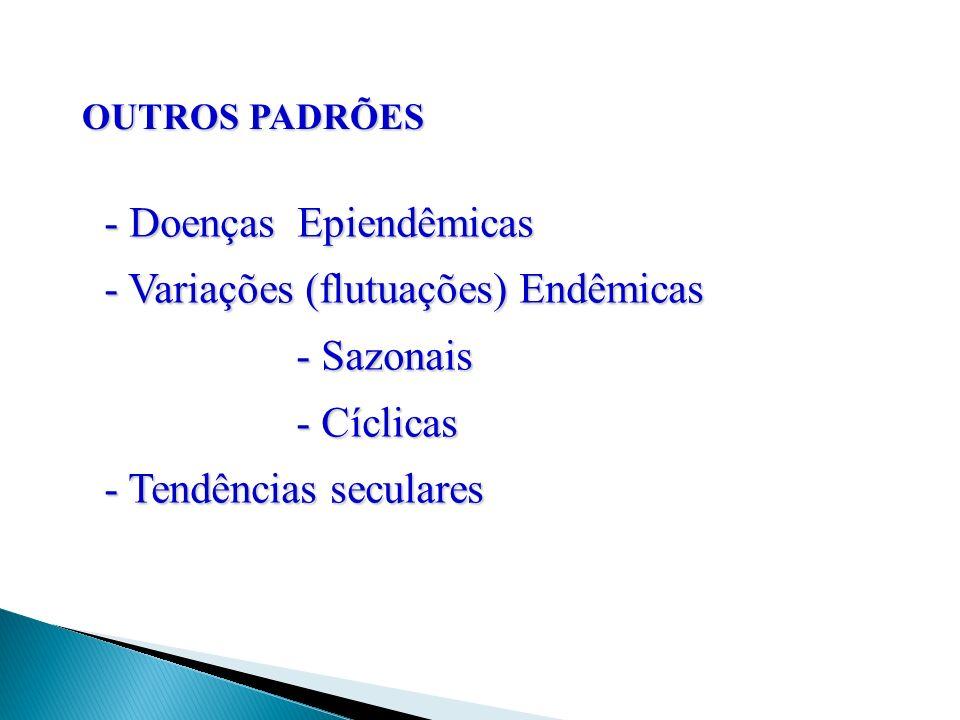 - Doenças Epiendêmicas - Variações (flutuações) Endêmicas - Sazonais