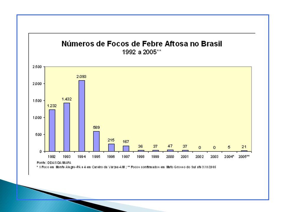 HANTAVIROSE (Brasil, 1993-2001)