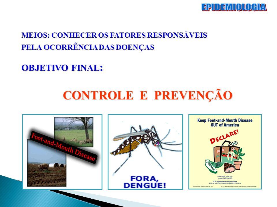 EPIDEMIOLOGIA CONTROLE E PREVENÇÃO OBJETIVO FINAL: