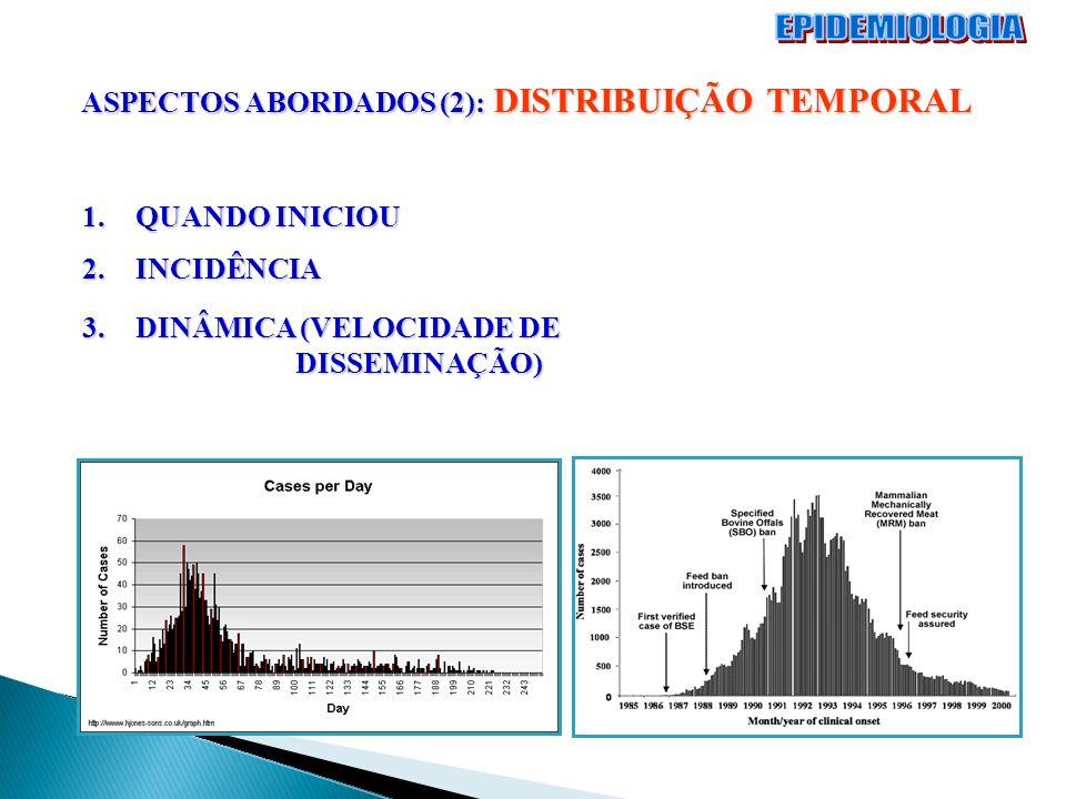 EPIDEMIOLOGIA ASPECTOS ABORDADOS (2): DISTRIBUIÇÃO TEMPORAL