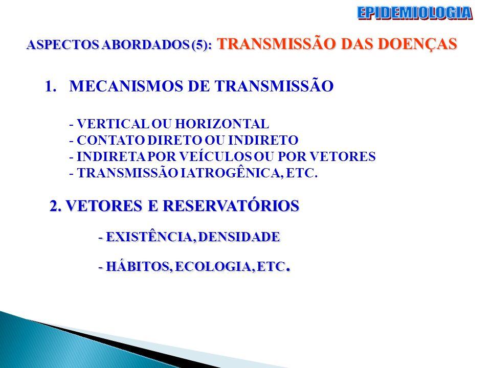 EPIDEMIOLOGIA - EXISTÊNCIA, DENSIDADE MECANISMOS DE TRANSMISSÃO