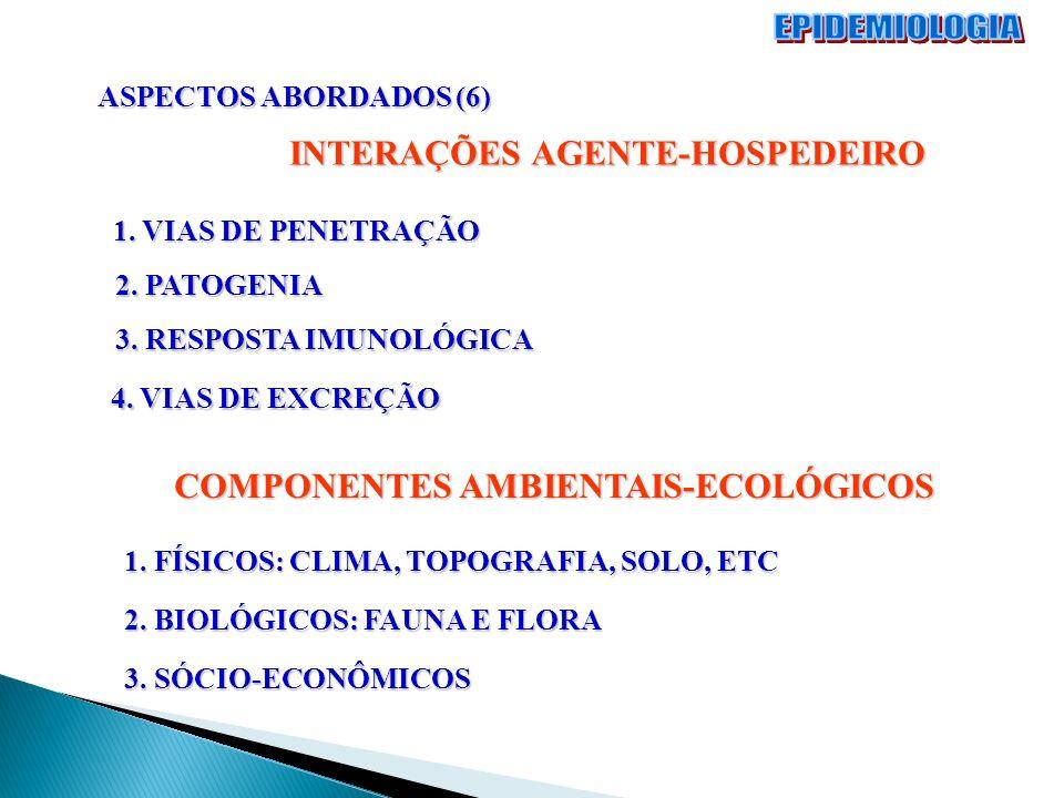 EPIDEMIOLOGIA INTERAÇÕES AGENTE-HOSPEDEIRO