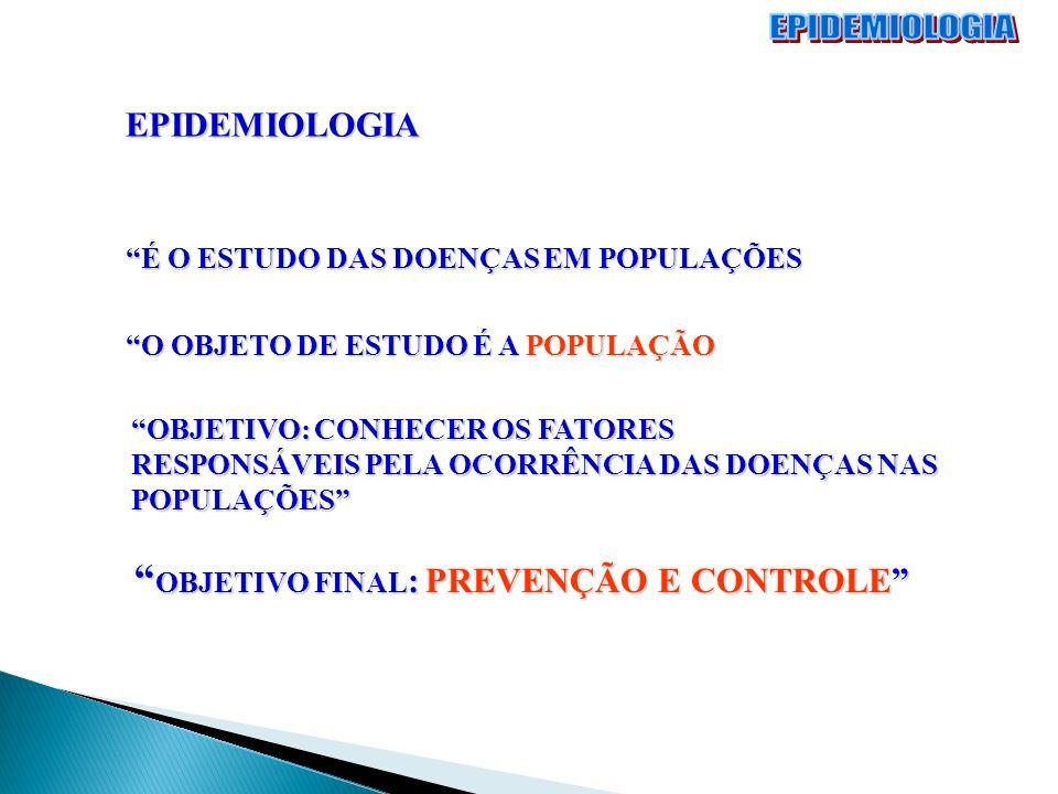 EPIDEMIOLOGIA OBJETIVO FINAL: PREVENÇÃO E CONTROLE EPIDEMIOLOGIA